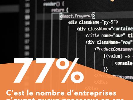 77% des entreprises n'ont pas de processus en cas d'attaque informatique en Suisse.