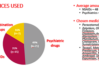 The role of psychiatric and nonsteroidal anti-inflammatory drug overdoses in adolescent suicide atte