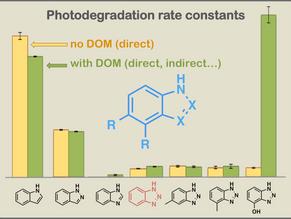 Photochemistry of indole, benzimidazole, indazole and benzotriazole