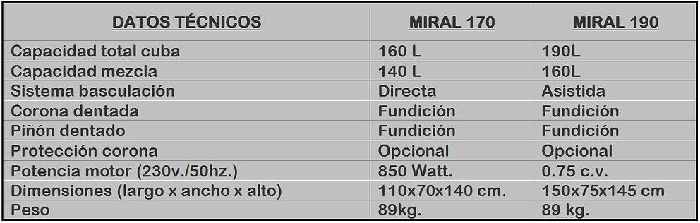 caract.miral.png
