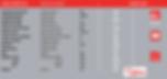 Elevador MINOR2003 características. REYFMA