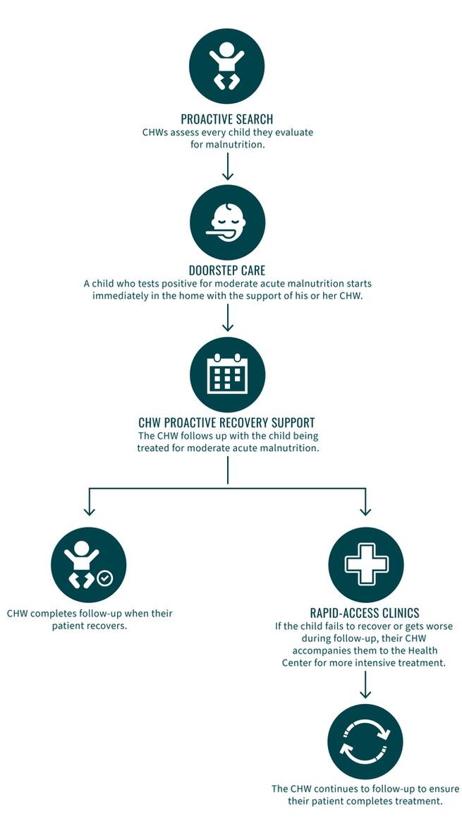 malnutrition-path2.jpg
