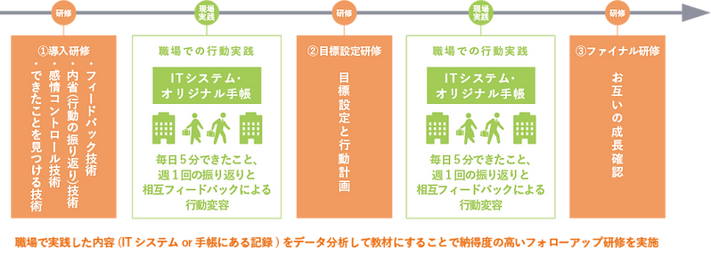 about__company__solution__item__img--01.