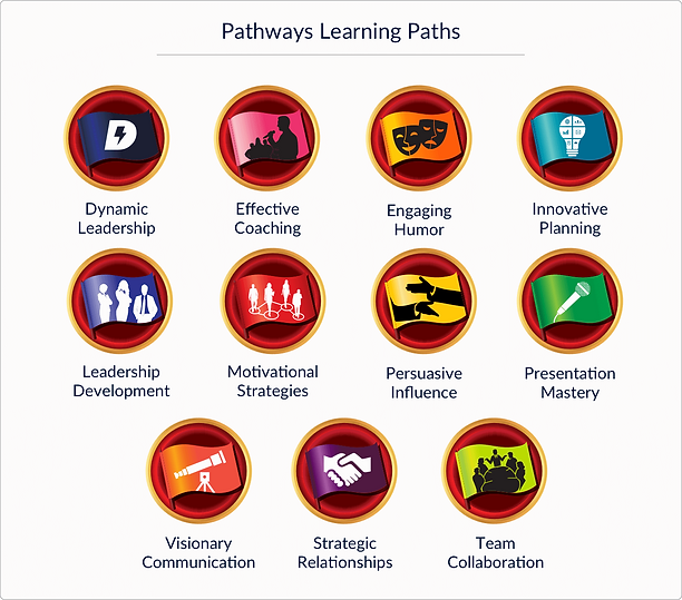 toastmasters-pathways-learning-paths.png