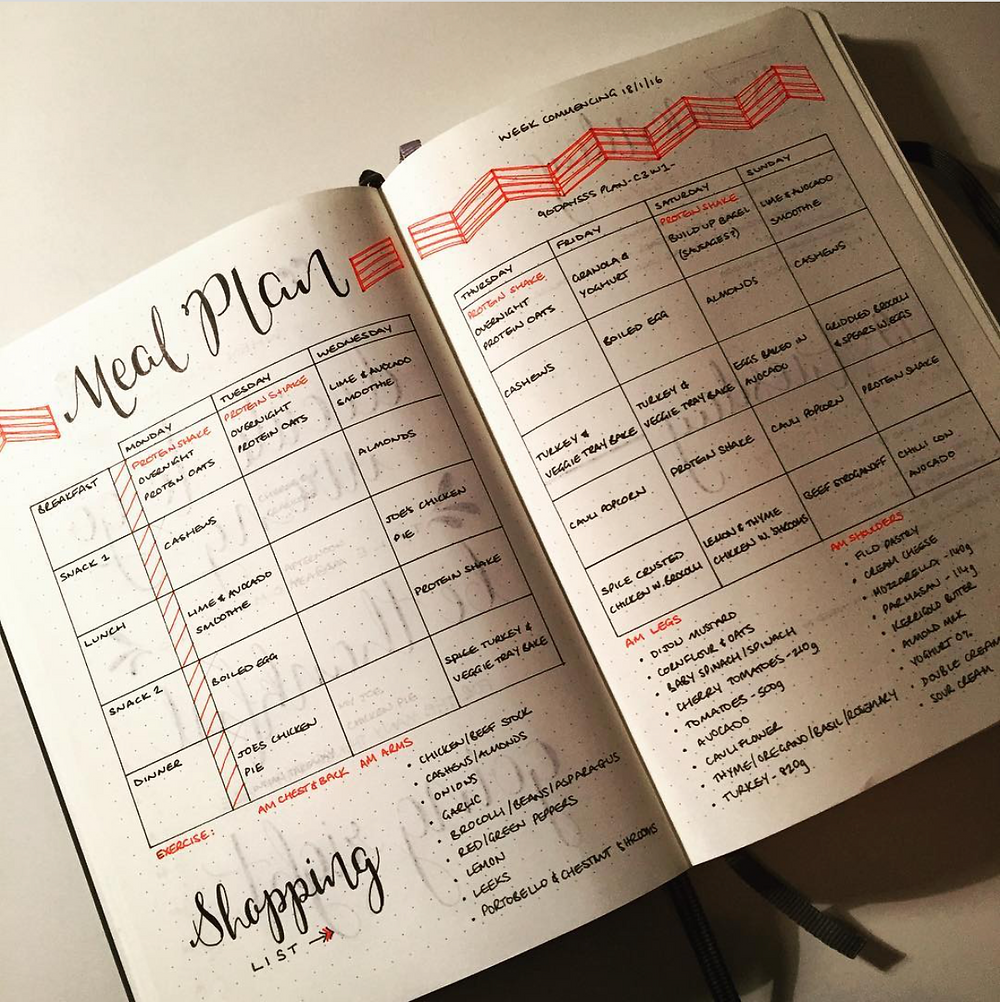 Meal planning spread from a bullet journal