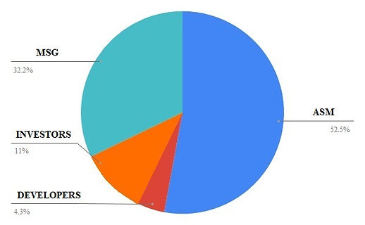 HDP Report - System _ Sharesholders.jpg
