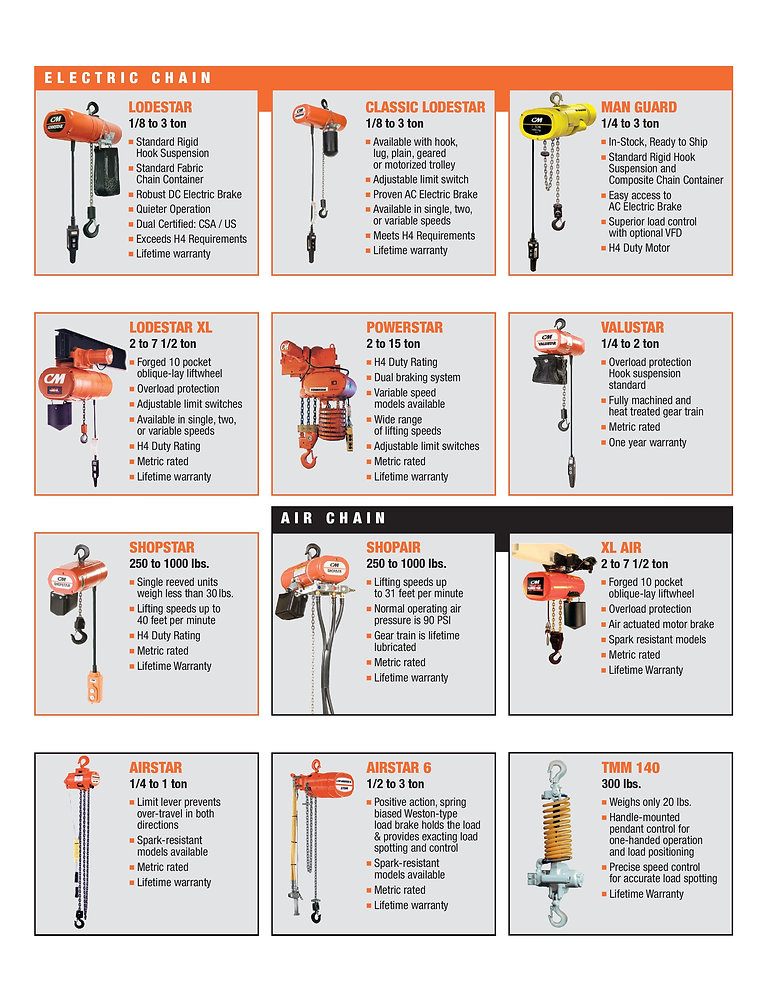 CM Hoist Product Guide-page-002.jpg