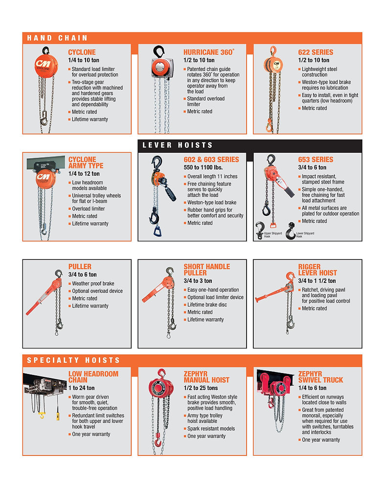 CM Hoist Product Guide-page-003.jpg