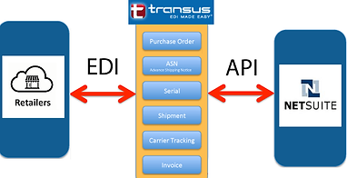 NetSuite EDI Integration Through Transus EDI
