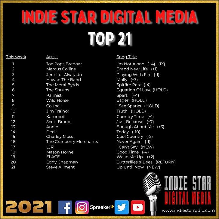 ISR TOP 21 MAY 11.jpg