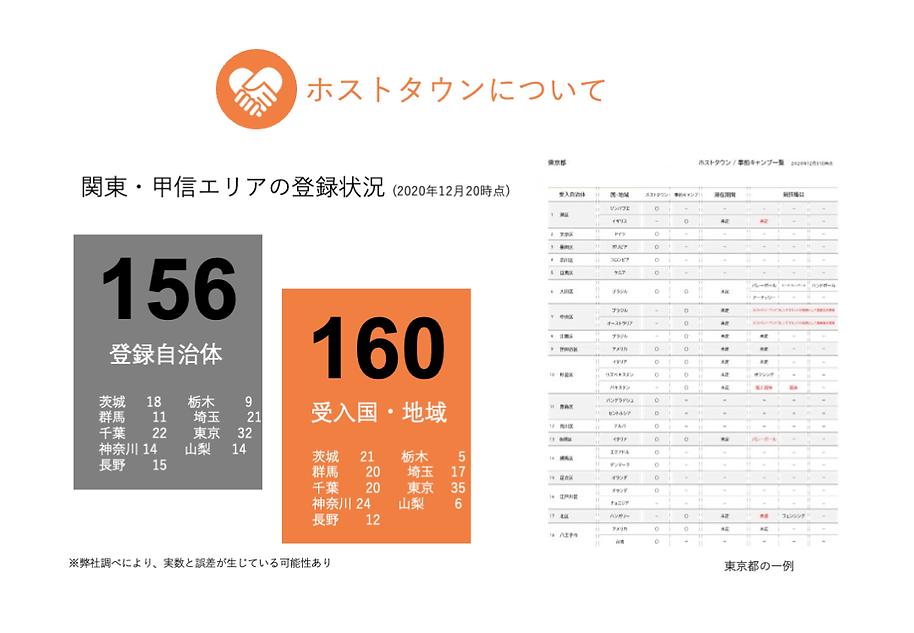 0301関東甲信越.png