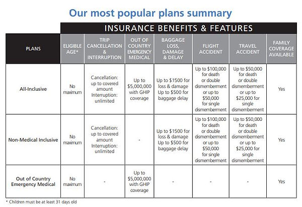 InsurancePlans.JPG