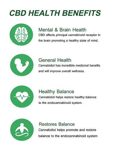 benefits of CBD oil.jpg