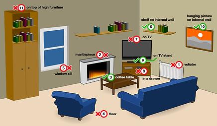 measuring radon image NEW WEBSITE (1).pn