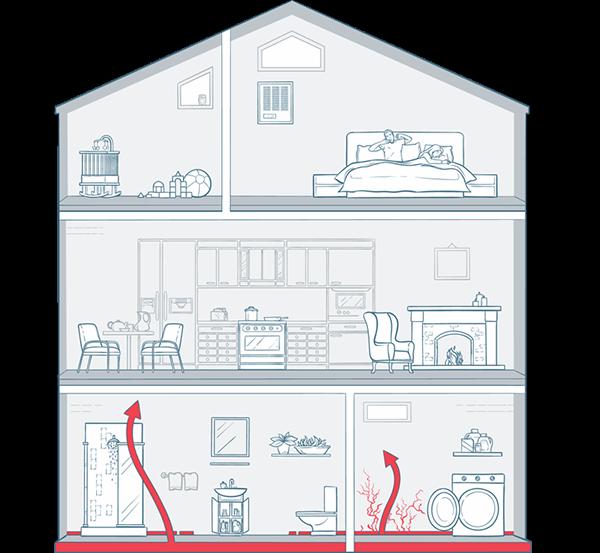 Radon entering house