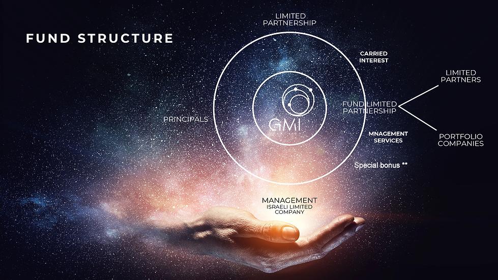 GMI-for designer-10.png