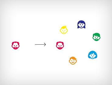 Infografik Flexibilität in der Teamaufst