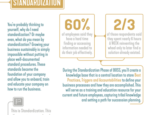 How Standardization Can Ensure Employee Productivity and Product Quality