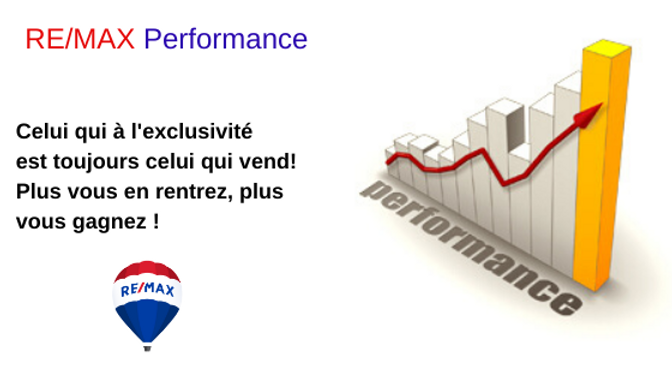 RE_MAX Performance (1).png