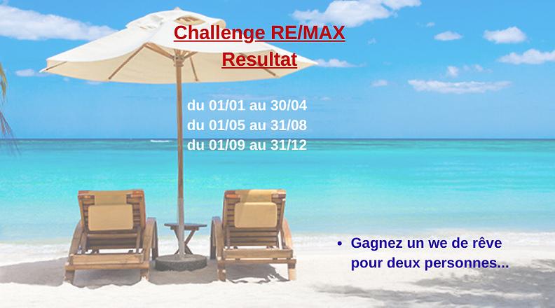 Challenge RE_MAX Resultat (1).png