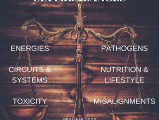 The Six Imbalances of the Body