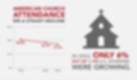 ChurchAttendance_chart2-01-1068x627.png