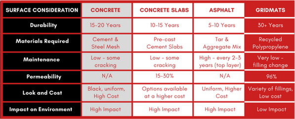 Comparisions GridMats.PNG