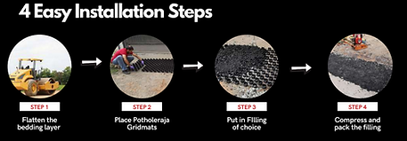 GridMats Installation process.PNG