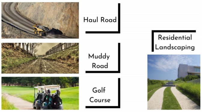 Mining, Golf Course and Landscaping