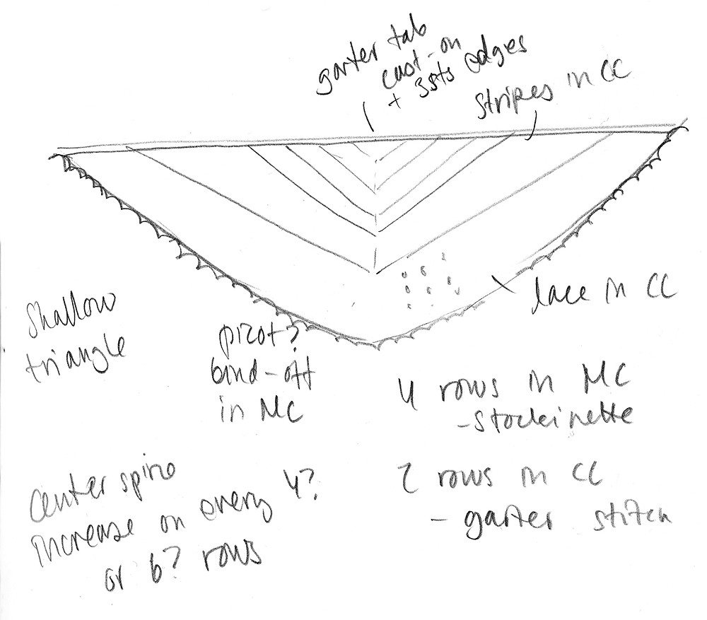 Sketch of the Grand Fir shawl