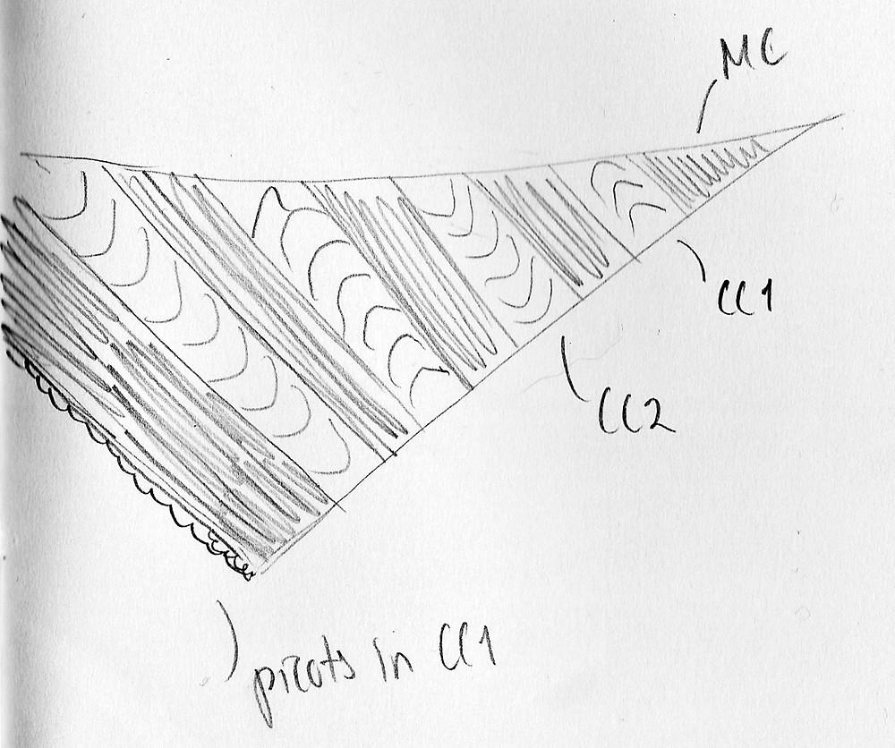 Sketch for the Polar Lights shawl