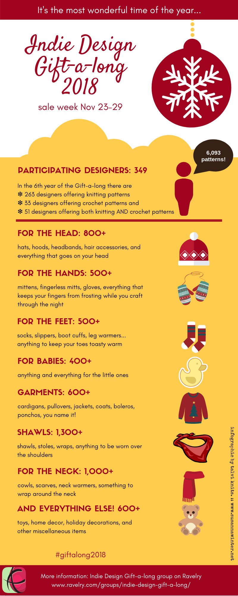 Infographic: Gift-a-long 2018 Sale Week