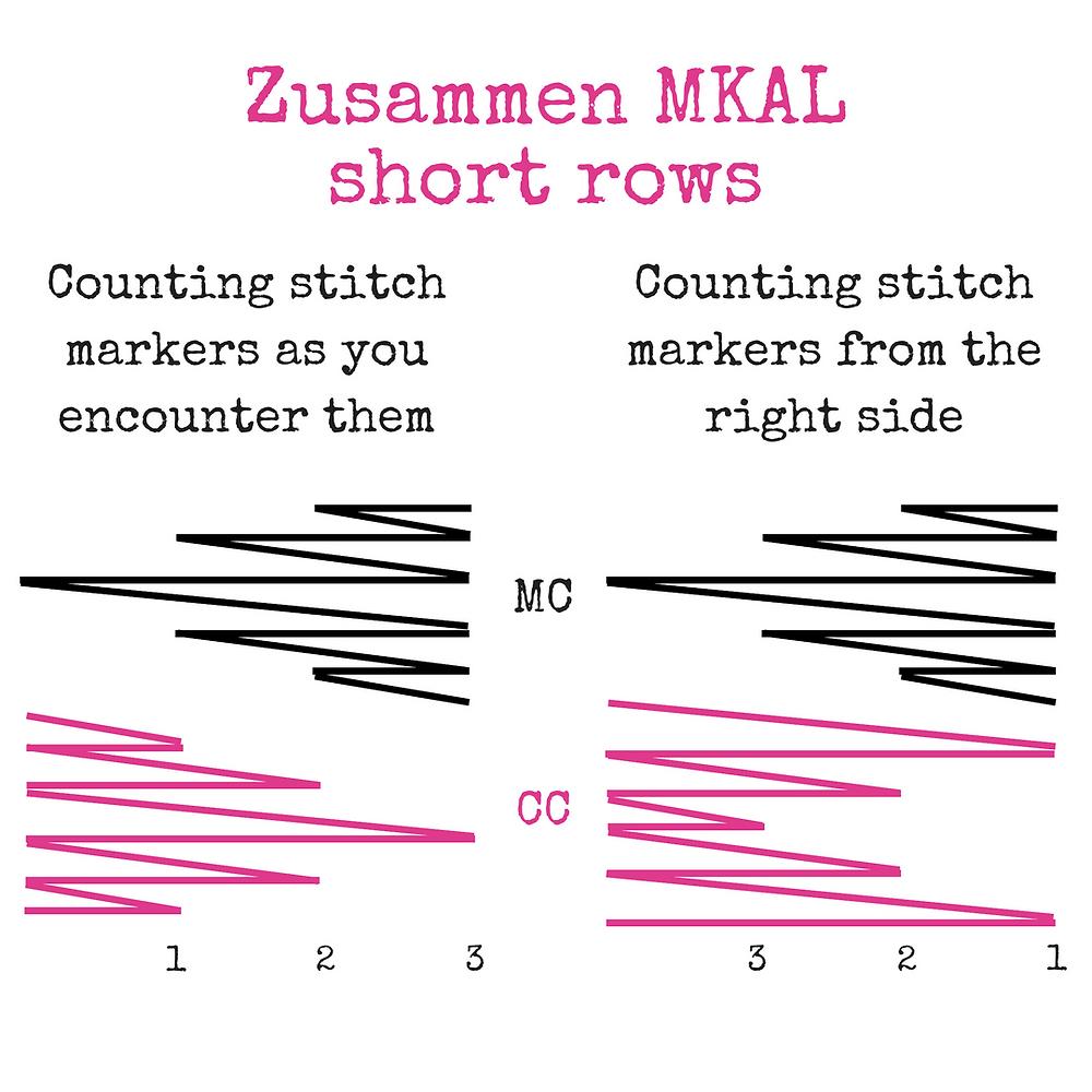 Zusammen MKAL short rows