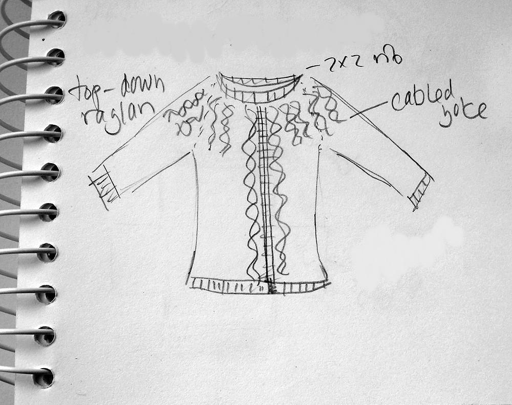 Sketch for Brontide