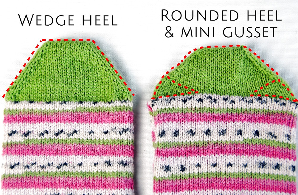 Comparison of wedge heel and rounded heel with mini gusset