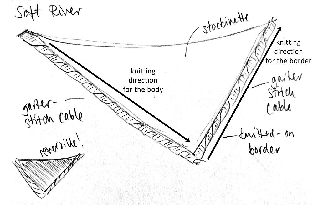 Soft River Sketch