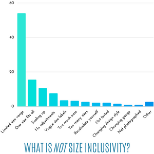 What is not size inclusivity?