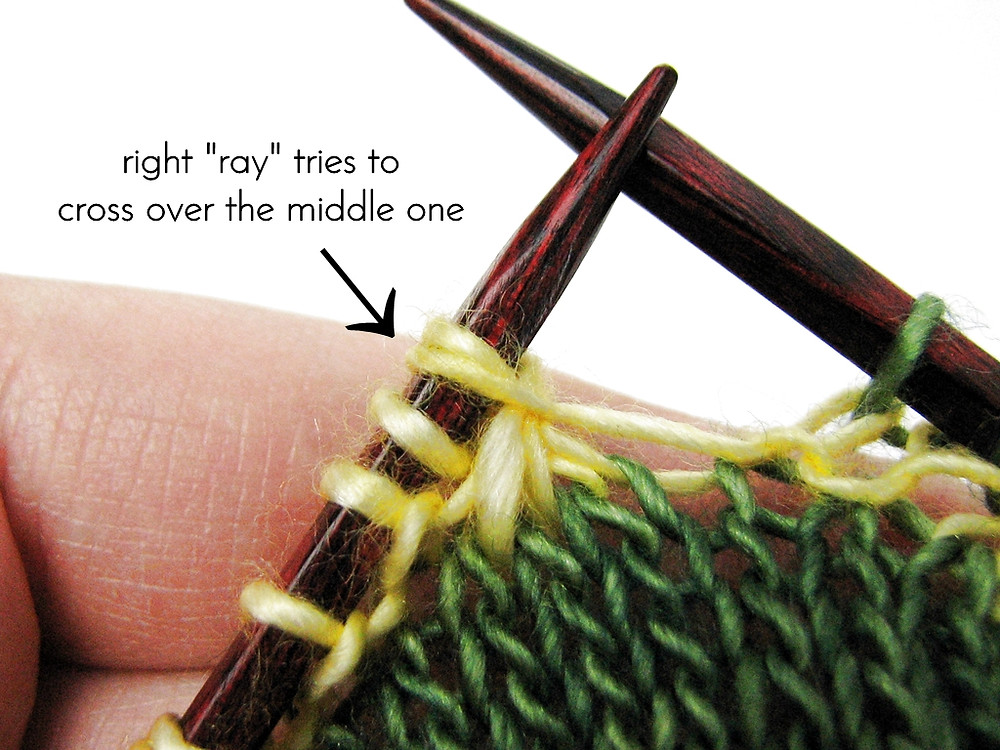 How to Knit the Twisted Star Stitch [Tutorial]