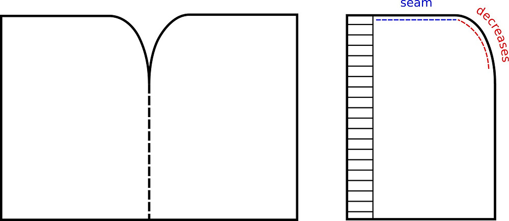 A rounded hood is shaped with decreases.