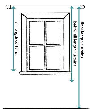 curtain-measurements-1.jpg
