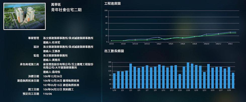 萬華青年二期.JPG