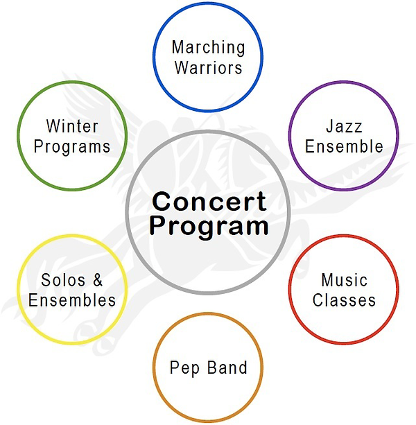 Total Band Program.png