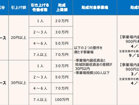 令和3年2月1日から20円コース(新設)及び新たな30円コースの受付が開始されています/業務改善助成金