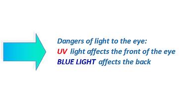 blue light, blue light glasses, blue light blockers, glasses, fashion