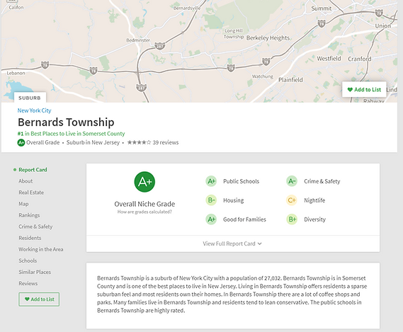 Bernards Township Report Card.PNG