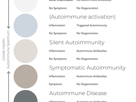 The Autoimmune Spectrum