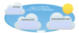 Dreammap1.png