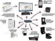 image_pour_texte_controle_d'accées.jpg
