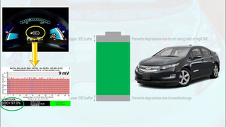 Episode 4: does charging your EV to 100% damage the battery?