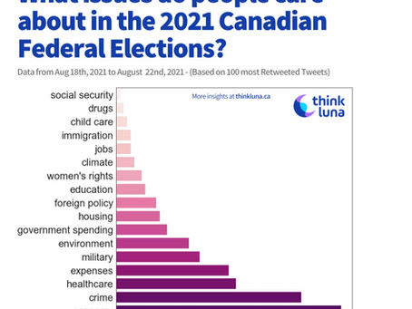 Canadian Federal Elections 2021: Top issues being discussed